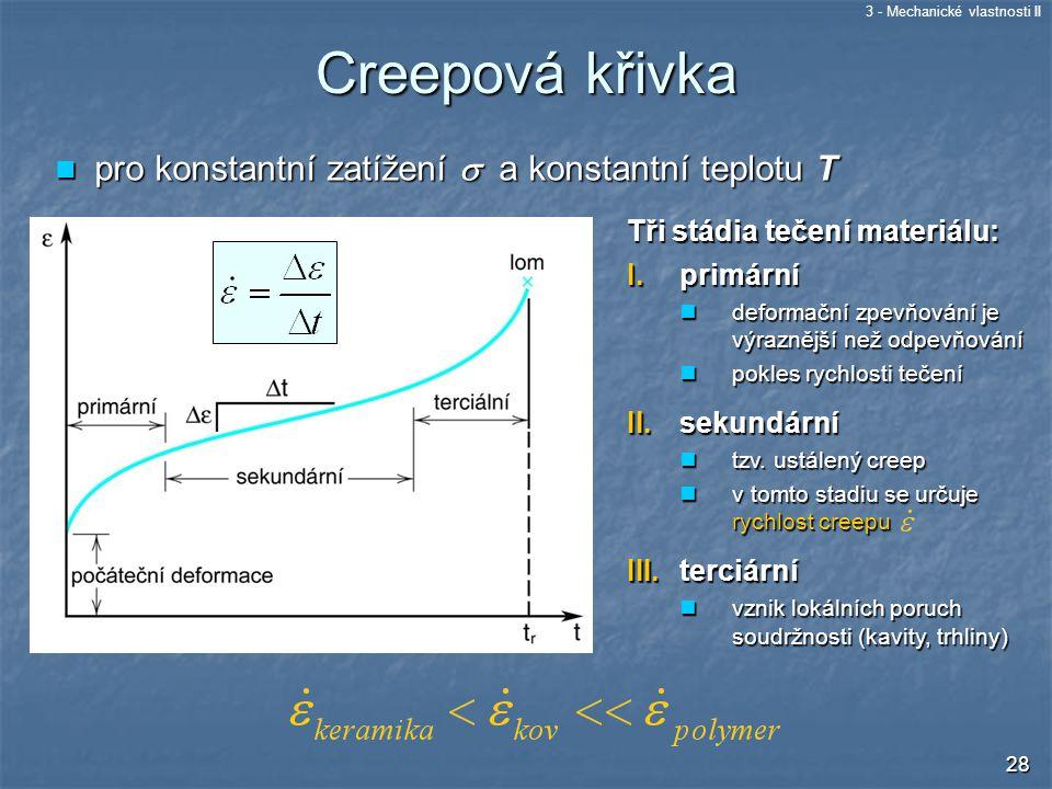 3 - Mechanické vlastnosti II 28 Creepová křivka pro konstantní zatížení  a konstantní teplotu T pro konstantní zatížení  a konstantní teplotu T Tři