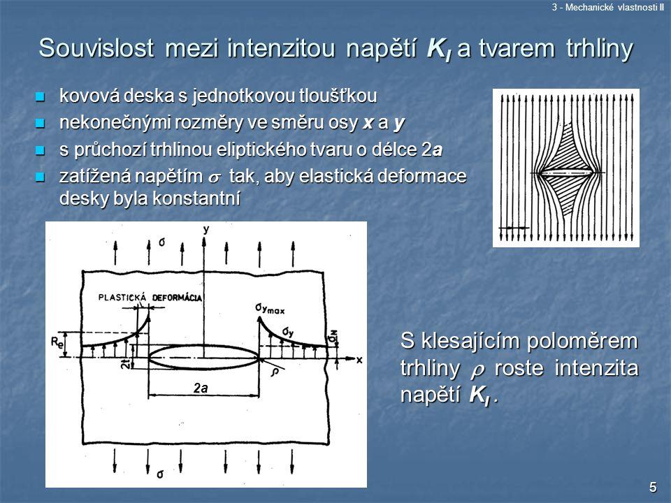 3 - Mechanické vlastnosti II 5 Souvislost mezi intenzitou napětí K I a tvarem trhliny kovová deska s jednotkovou tloušťkou kovová deska s jednotkovou