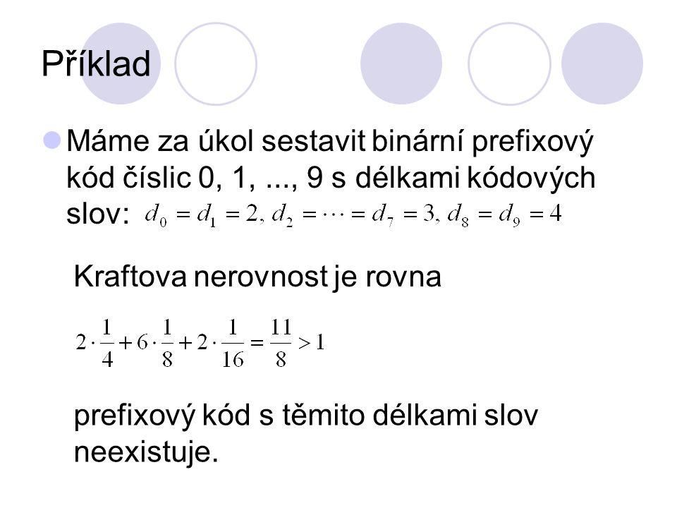 Příklad Máme za úkol sestavit binární prefixový kód číslic 0, 1,..., 9 s délkami kódových slov: Kraftova nerovnost je rovna prefixový kód s těmito délkami slov neexistuje.