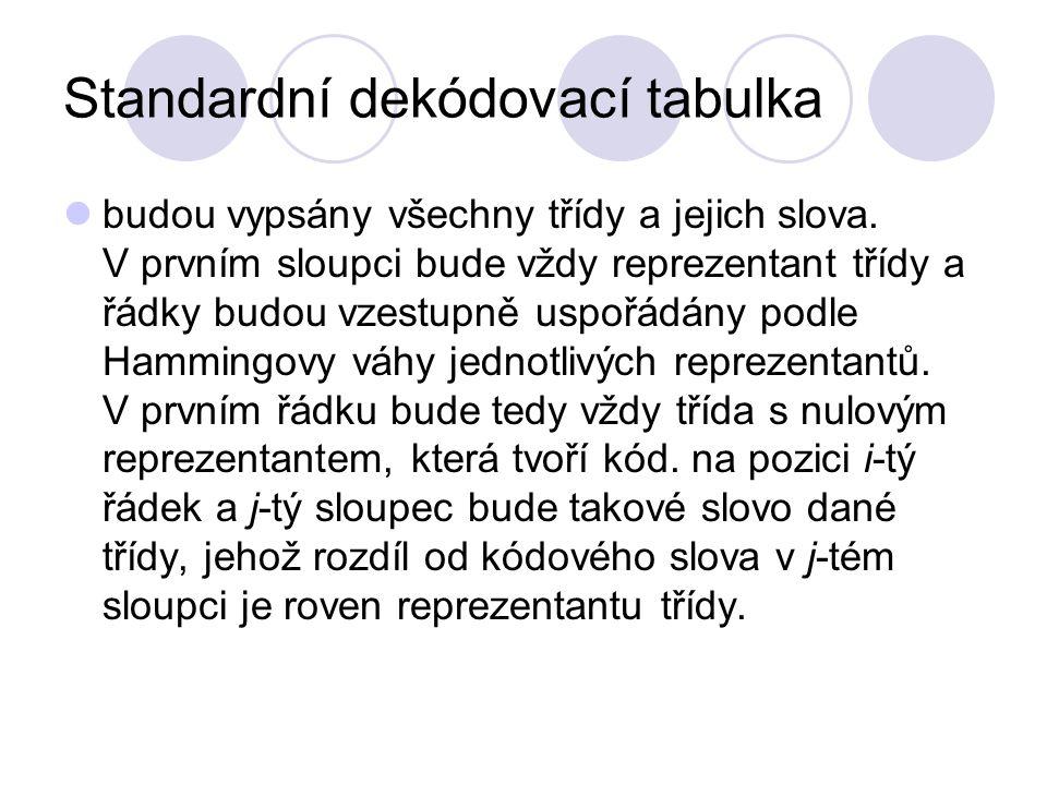 Standardní dekódovací tabulka budou vypsány všechny třídy a jejich slova.
