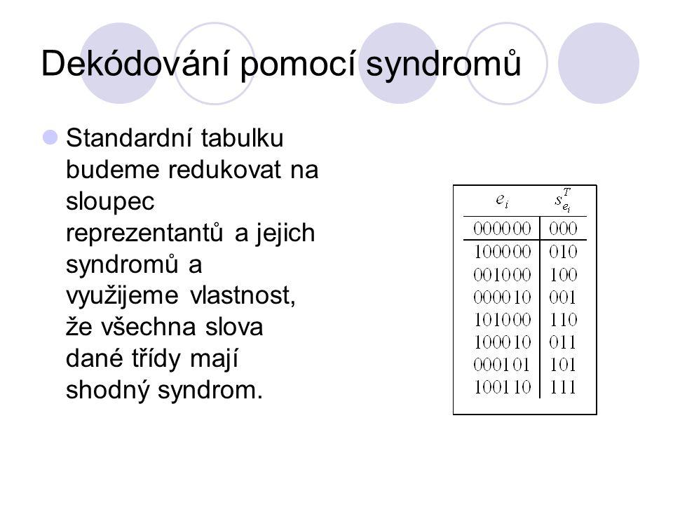 Dekódování pomocí syndromů Standardní tabulku budeme redukovat na sloupec reprezentantů a jejich syndromů a využijeme vlastnost, že všechna slova dané třídy mají shodný syndrom.