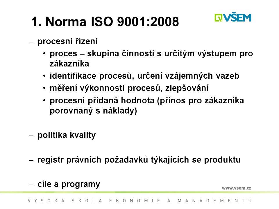 1. Norma ISO 9001:2008 –procesní řízení proces – skupina činností s určitým výstupem pro zákazníka identifikace procesů, určení vzájemných vazeb měřen