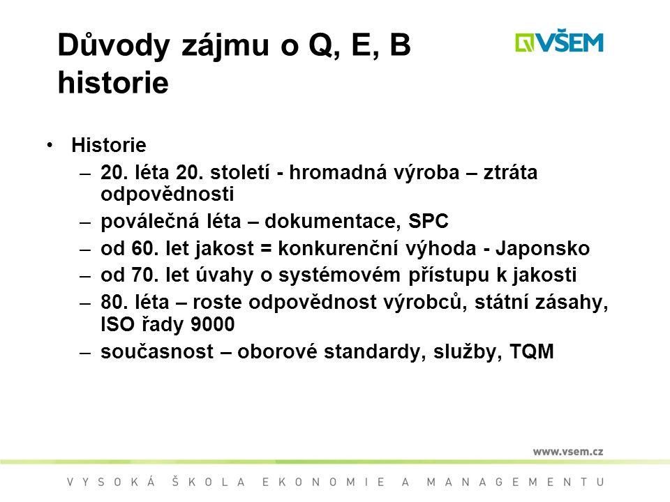 Důvody zájmu o Q, E, B historie Historie –20.léta 20.