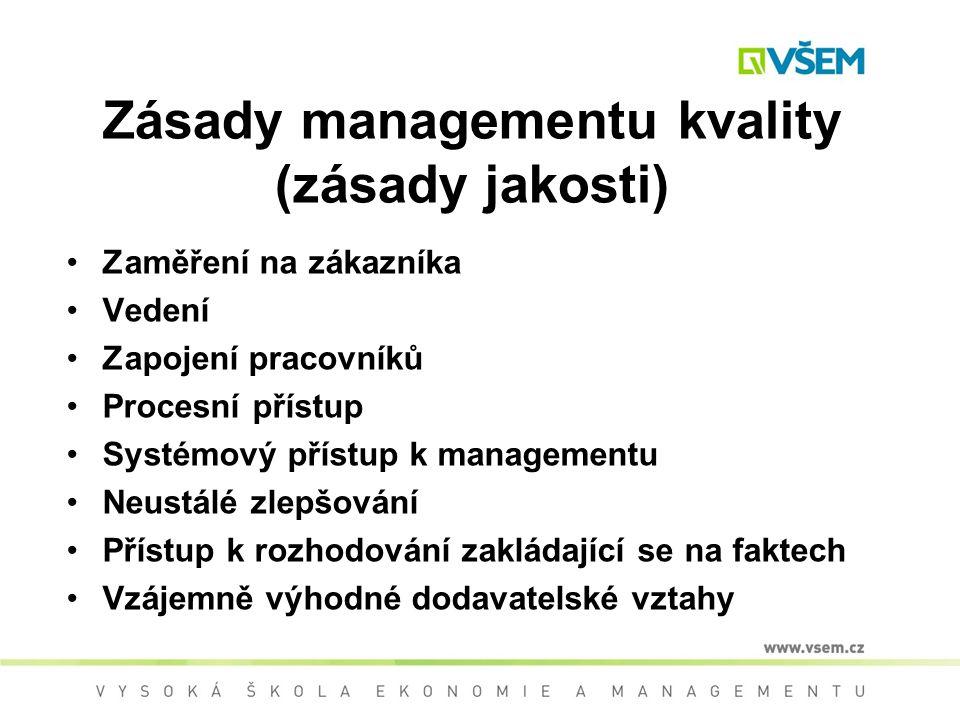 Zásady managementu kvality (zásady jakosti) Zaměření na zákazníka Vedení Zapojení pracovníků Procesní přístup Systémový přístup k managementu Neustálé zlepšování Přístup k rozhodování zakládající se na faktech Vzájemně výhodné dodavatelské vztahy
