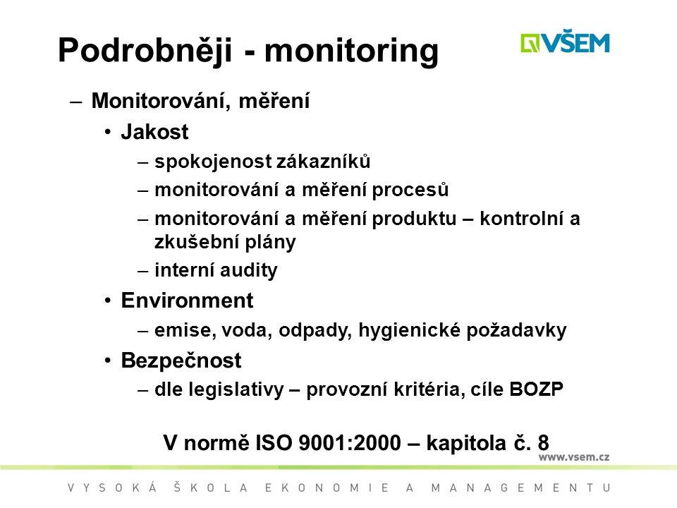 Podrobněji - monitoring –Monitorování, měření Jakost –spokojenost zákazníků –monitorování a měření procesů –monitorování a měření produktu – kontrolní a zkušební plány –interní audity Environment –emise, voda, odpady, hygienické požadavky Bezpečnost –dle legislativy – provozní kritéria, cíle BOZP V normě ISO 9001:2000 – kapitola č.