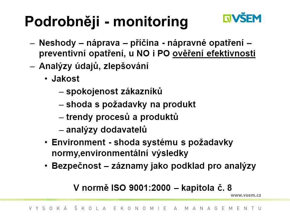 Podrobněji - monitoring –Neshody – náprava – příčina - nápravné opatření – preventivní opatření, u NO i PO ověření efektivnosti –Analýzy údajů, zlepšování Jakost –spokojenost zákazníků –shoda s požadavky na produkt –trendy procesů a produktů –analýzy dodavatelů Environment - shoda systému s požadavky normy,environmentální výsledky Bezpečnost – záznamy jako podklad pro analýzy V normě ISO 9001:2000 – kapitola č.