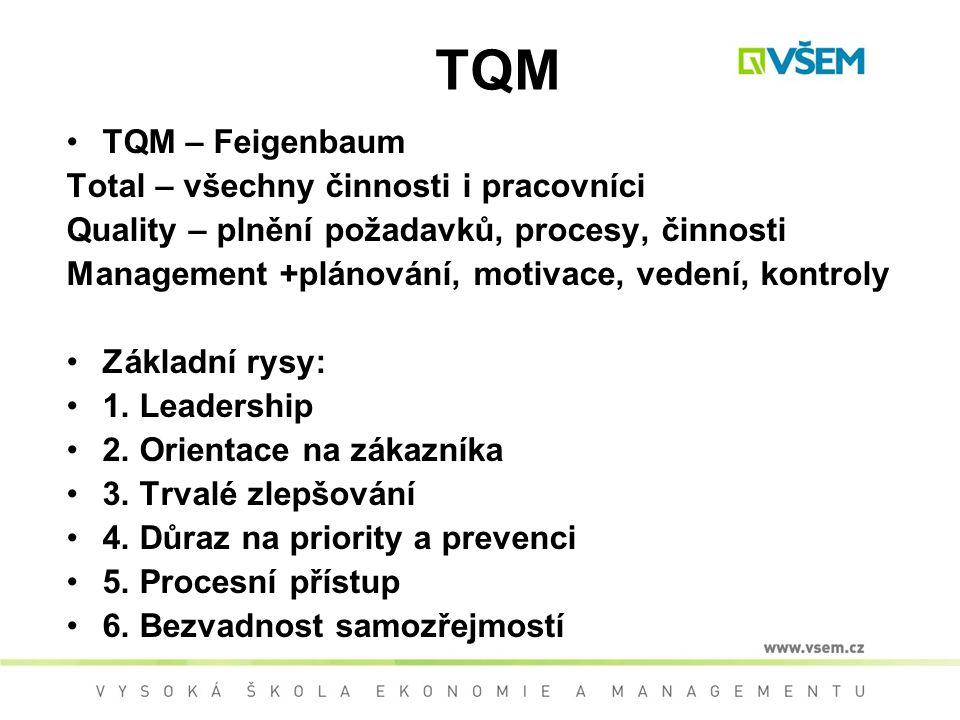 TQM TQM – Feigenbaum Total – všechny činnosti i pracovníci Quality – plnění požadavků, procesy, činnosti Management +plánování, motivace, vedení, kontroly Základní rysy: 1.