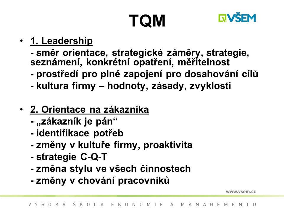 TQM 1.