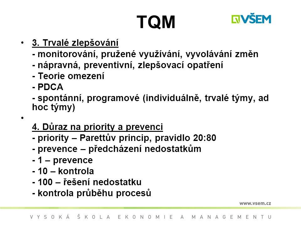 TQM 3.