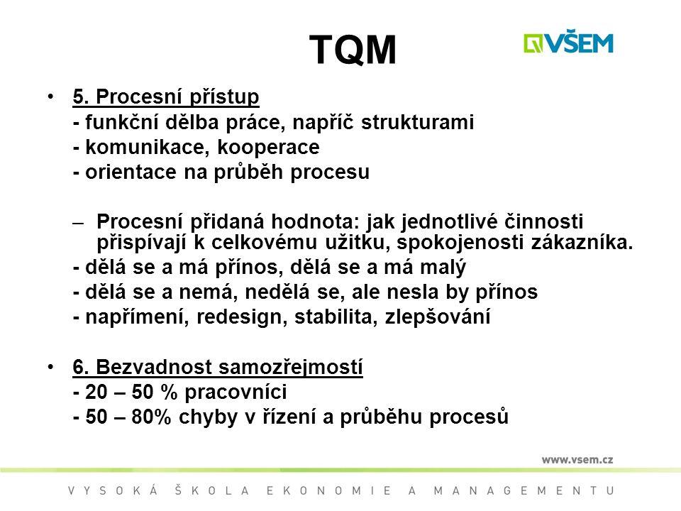 TQM 5.