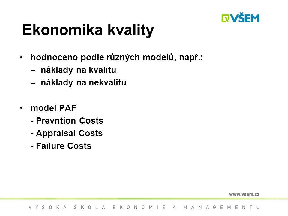 Ekonomika kvality hodnoceno podle různých modelů, např.: –náklady na kvalitu –náklady na nekvalitu model PAF - Prevntion Costs - Appraisal Costs - Failure Costs