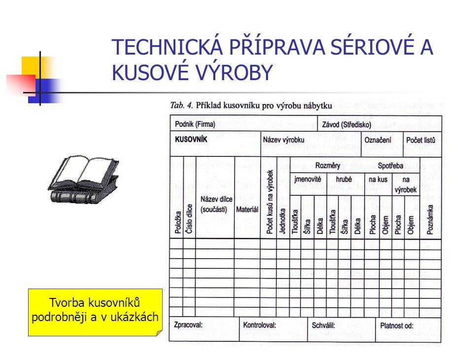 TECHNICKÁ PŘÍPRAVA SÉRIOVÉ A KUSOVÉ VÝROBY 1.2.5 Kusovník Kusovník vyjadřuje nápis jednotlivých položek materiálu vstupujícího do výrobku (tab.