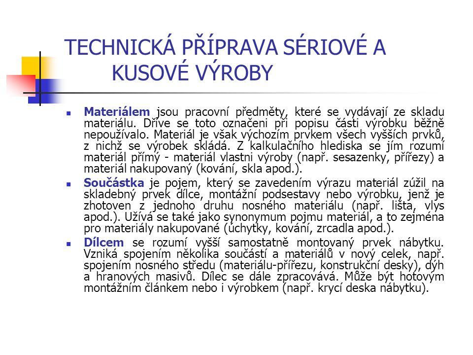 TECHNICKÁ PŘÍPRAVA SÉRIOVÉ A KUSOVÉ VÝROBY Typové výrobní postupy.