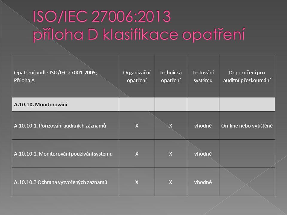 Opatření podle ISO/IEC 27001:2005, Příloha A Organizační opatření Technická opatření Testování systému Doporučení pro auditní přezkoumání A.10.10. Mon