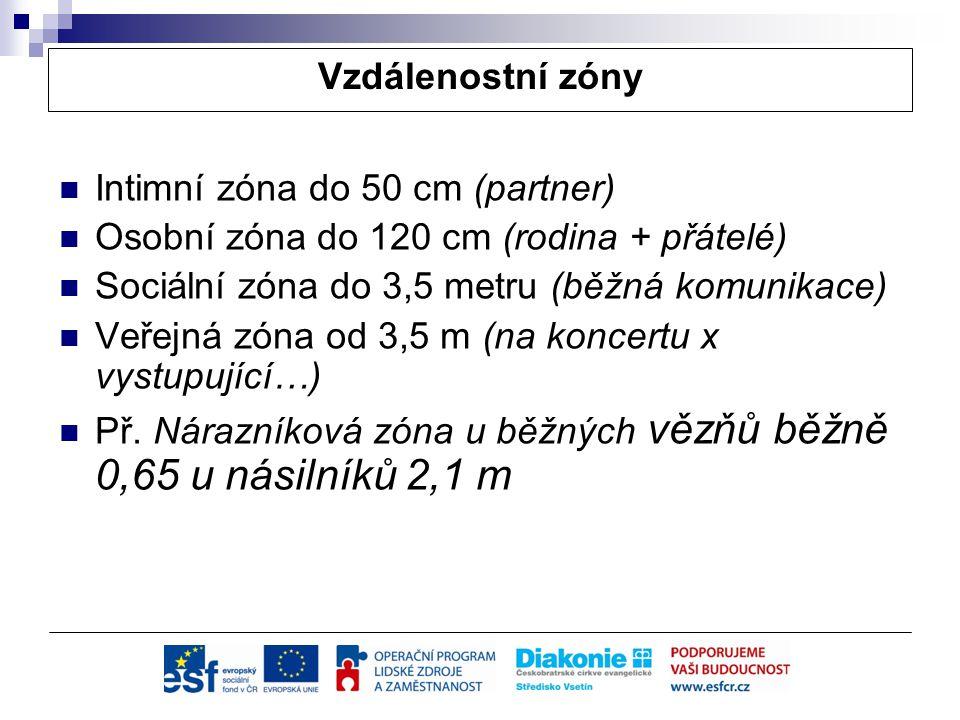 Vzdálenostní zóny Intimní zóna do 50 cm (partner) Osobní zóna do 120 cm (rodina + přátelé) Sociální zóna do 3,5 metru (běžná komunikace) Veřejná zóna od 3,5 m (na koncertu x vystupující…) Př.