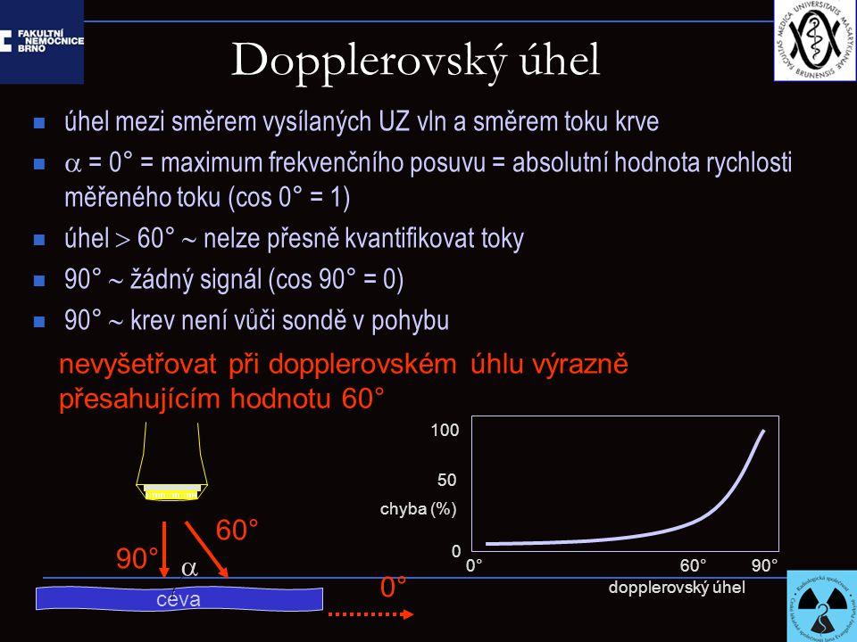 Dopplerovský úhel úhel mezi směrem vysílaných UZ vln a směrem toku krve  = 0° = maximum frekvenčního posuvu = absolutní hodnota rychlosti měřeného toku (cos 0° = 1) úhel  60°  nelze přesně kvantifikovat toky 90°  žádný signál (cos 90° = 0) 90°  krev není vůči sondě v pohybu dopplerovský úhel chyba (%) 90°60°0° 0 50 100 nevyšetřovat při dopplerovském úhlu výrazně přesahujícím hodnotu 60° céva 90° 60° 0° 