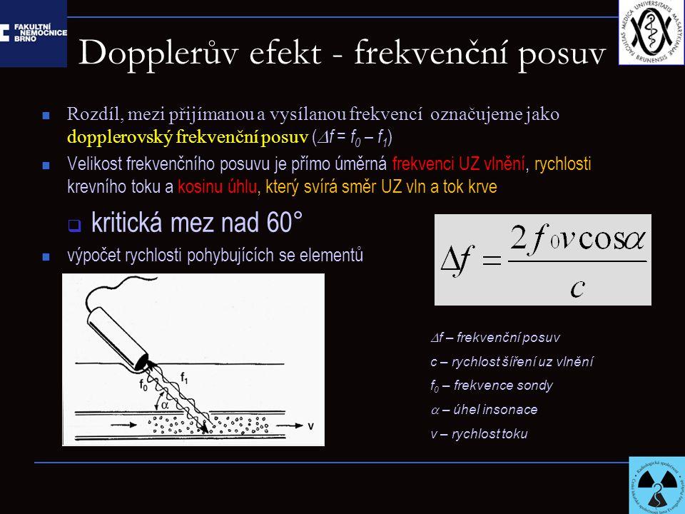 Dopplerův efekt - frekvenční posuv Rozdíl, mezi přijímanou a vysílanou frekvencí označujeme jako dopplerovský frekvenční posuv (  f = f 0 – f 1 ) Velikost frekvenčního posuvu je přímo úměrná frekvenci UZ vlnění, rychlosti krevního toku a kosinu úhlu, který svírá směr UZ vln a tok krve  kritická mez nad 60° výpočet rychlosti pohybujících se elementů  f – frekvenční posuv c – rychlost šíření uz vlnění f 0 – frekvence sondy  – úhel insonace v – rychlost toku