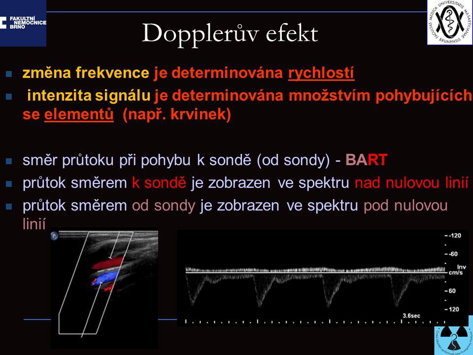 Dopplerův efekt změna frekvence je determinována rychlostí intenzita signálu je determinována množstvím pohybujících se elementů (např. krvinek) směr
