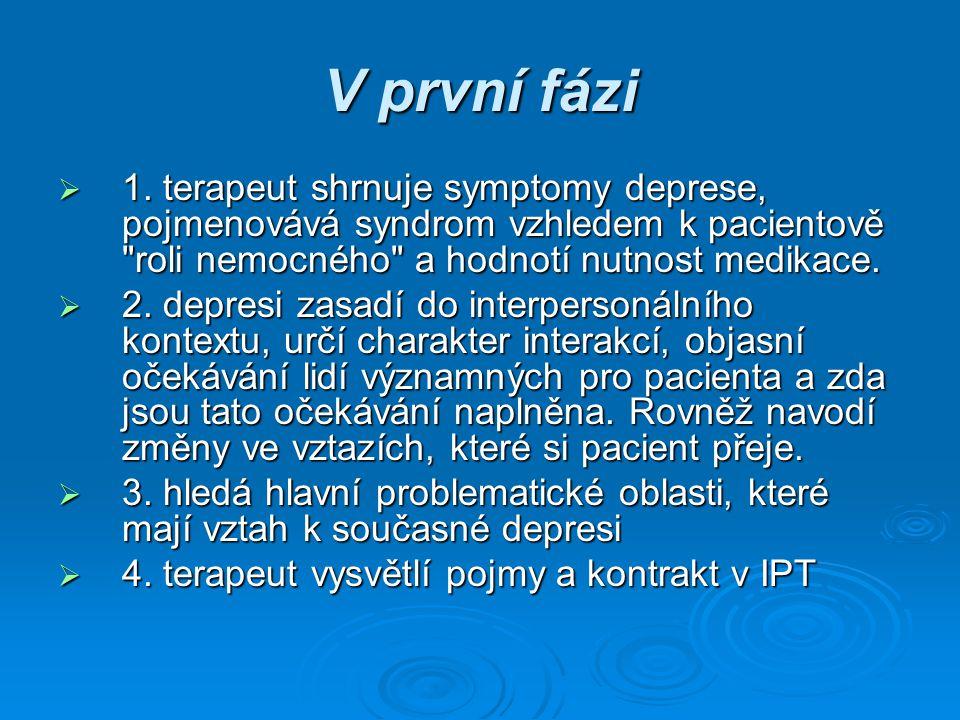 V první fázi  1. terapeut shrnuje symptomy deprese, pojmenovává syndrom vzhledem k pacientově