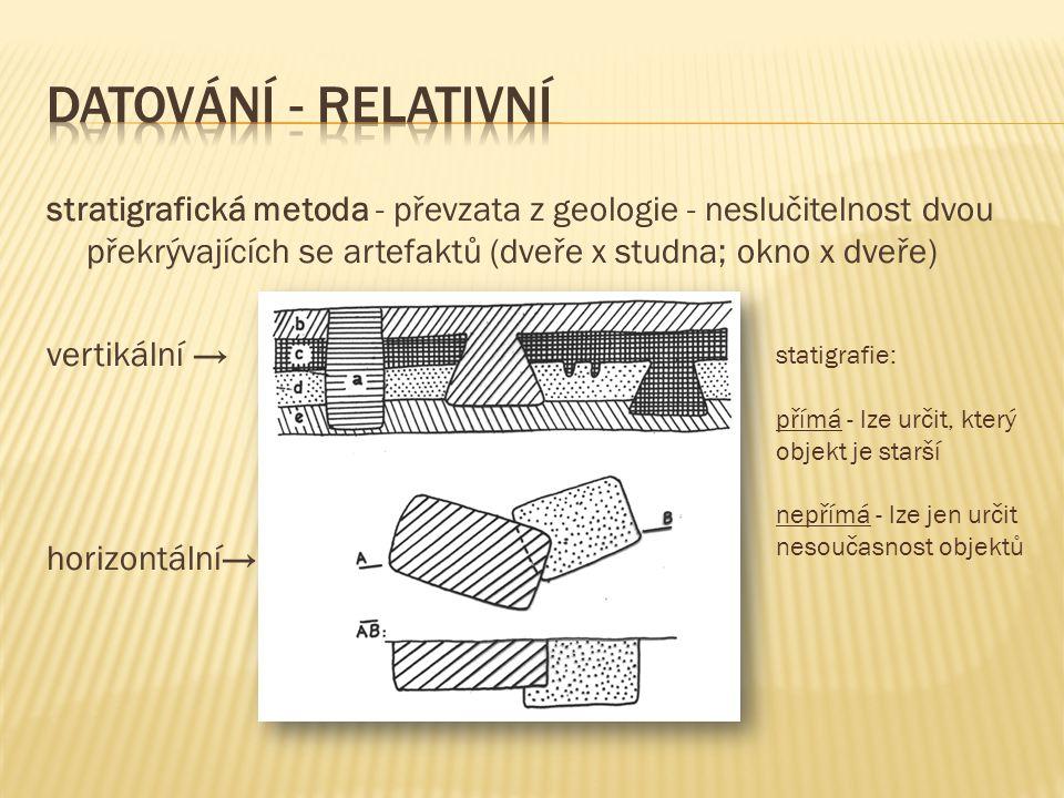 stratigrafická metoda - převzata z geologie - neslučitelnost dvou překrývajících se artefaktů (dveře x studna; okno x dveře) vertikální → horizontální