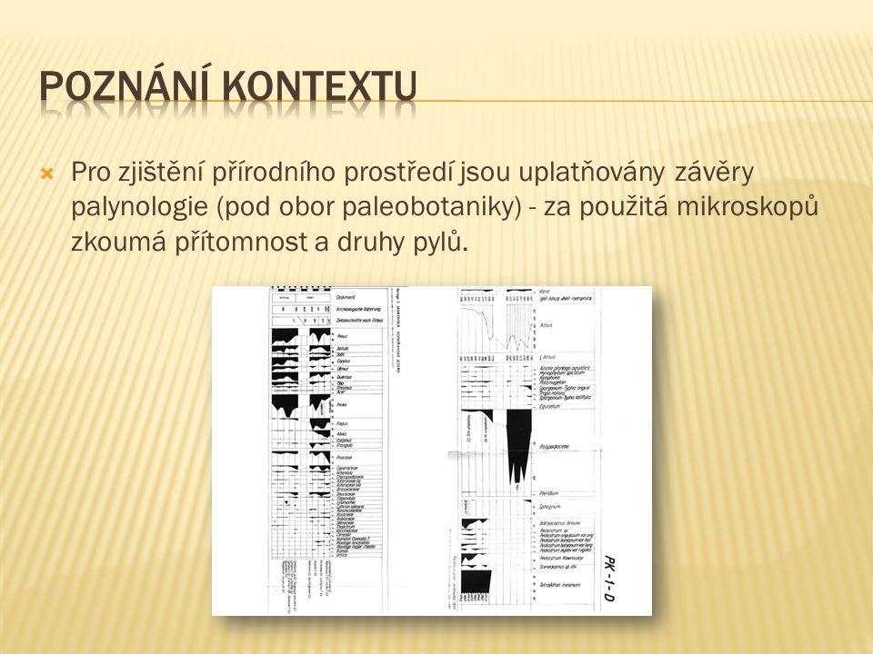  Pro zjištění přírodního prostředí jsou uplatňovány závěry palynologie (pod obor paleobotaniky) - za použitá mikroskopů zkoumá přítomnost a druhy pyl