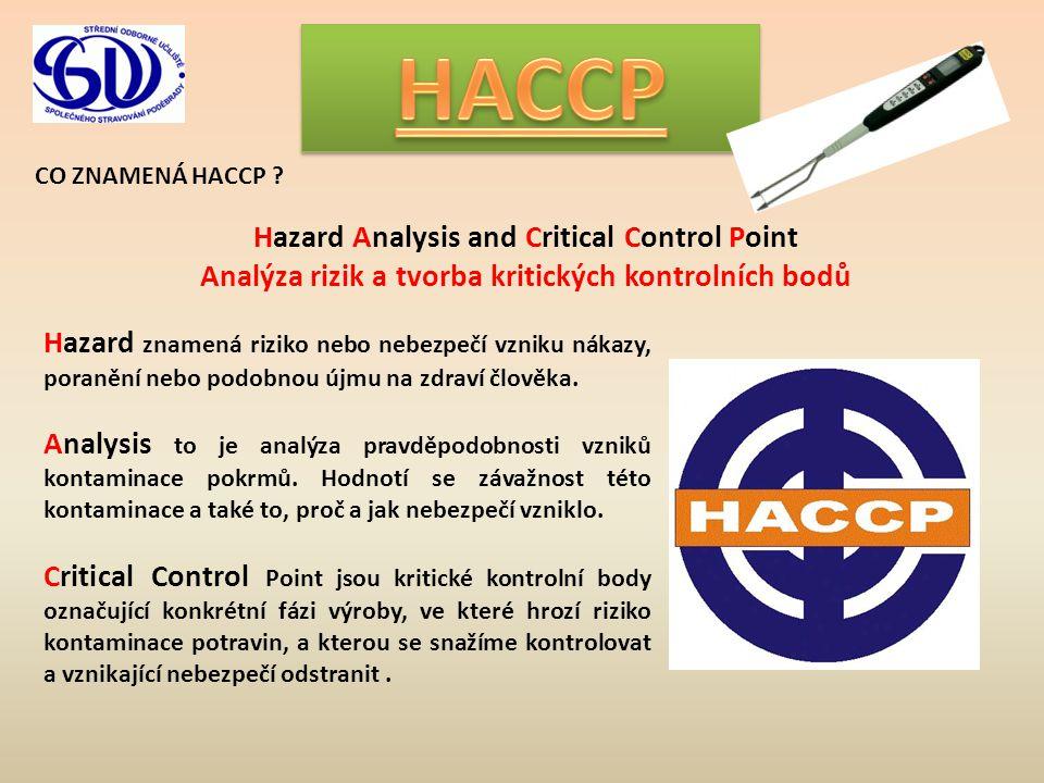 Zavedení postupů založených na principech HACCP je zákonem stanovená povinnost, která platí pro celý proces výroby potravin od prvovýroby až po konečného spotřebitele. HACCP je termín vycházející z anglického názvu Hazard Analysis and Critical Control Points neboli analýza nebezpečí a kritické kontrolní body.