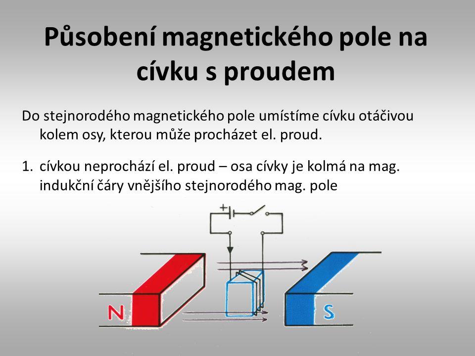 Působení magnetického pole na cívku s proudem Do stejnorodého magnetického pole umístíme cívku otáčivou kolem osy, kterou může procházet el. proud. 1.