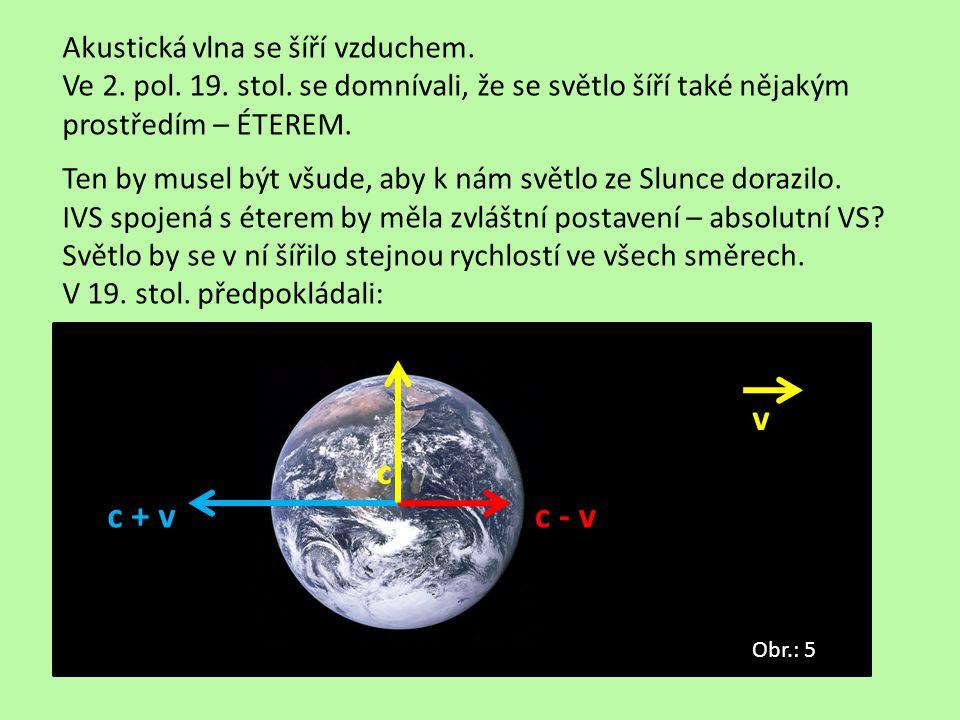 Akustická vlna se šíří vzduchem. Ve 2. pol. 19. stol. se domnívali, že se světlo šíří také nějakým prostředím – ÉTEREM. Ten by musel být všude, aby k