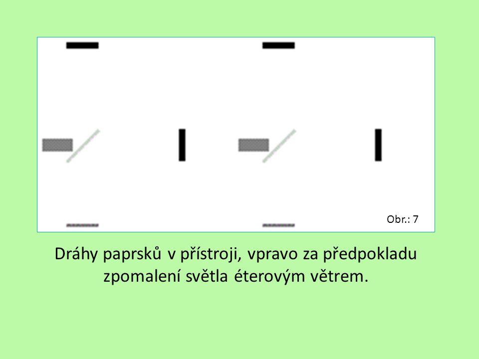Dráhy paprsků v přístroji, vpravo za předpokladu zpomalení světla éterovým větrem. Obr.: 7