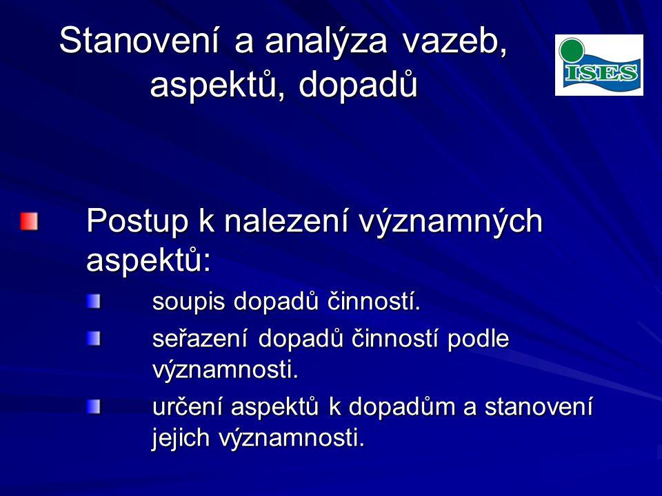 Stanovení a analýza vazeb, aspektů, dopadů Postup k nalezení významných aspektů: soupis dopadů činností.