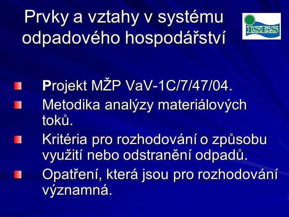 Prvky a vztahy v systému odpadového hospodářství Projekt MŽP VaV-1C/7/47/04.