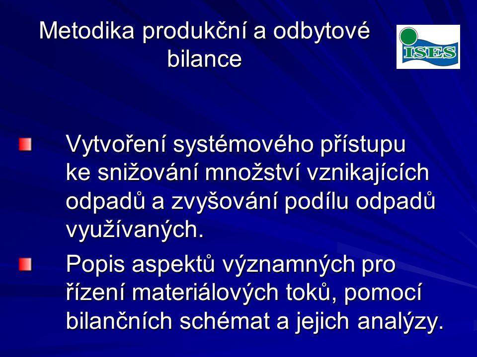 Metodika produkční a odbytové bilance Vytvoření systémového přístupu ke snižování množství vznikajících odpadů a zvyšování podílu odpadů využívaných.