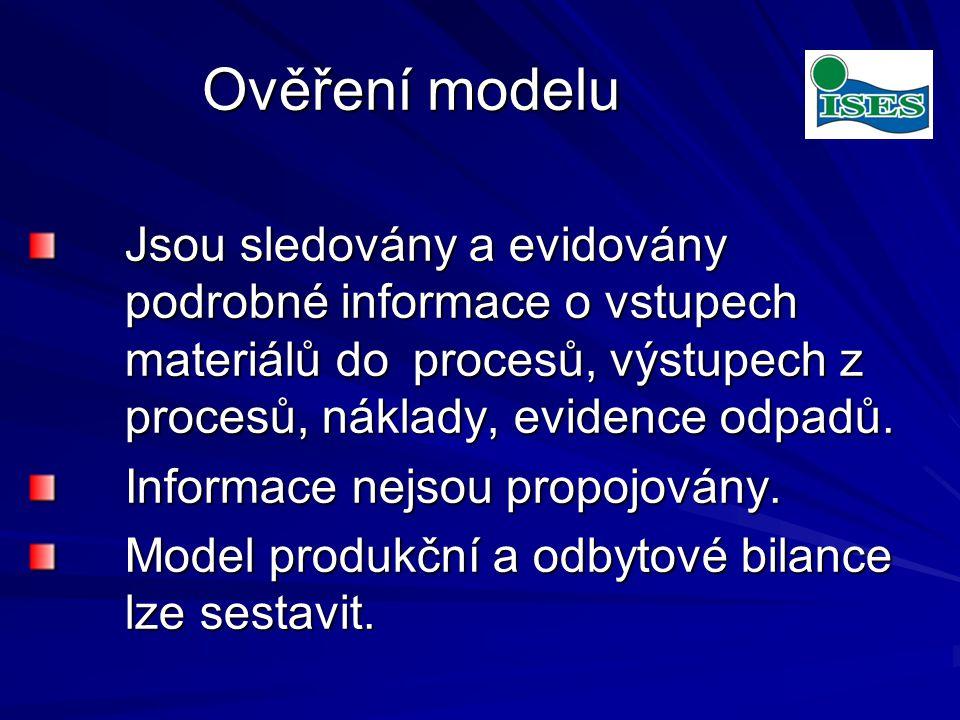Ověření modelu Jsou sledovány a evidovány podrobné informace o vstupech materiálů do procesů, výstupech z procesů, náklady, evidence odpadů.