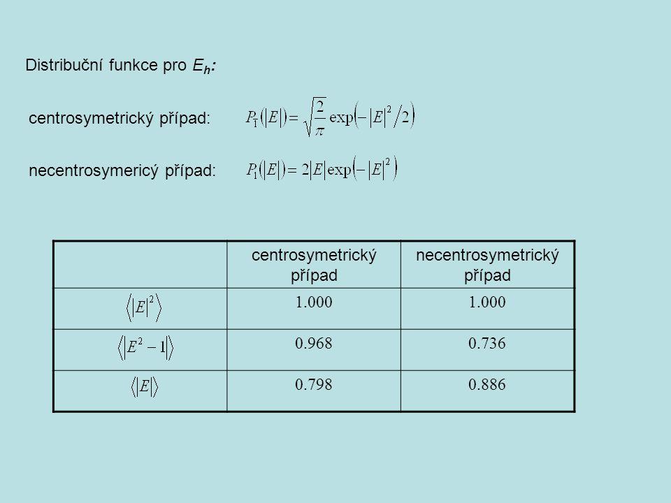 Distribuční funkce pro E h : centrosymetrický případ necentrosymetrický případ 1.000 0.9680.736 0.7980.886 centrosymetrický případ: necentrosymericý p