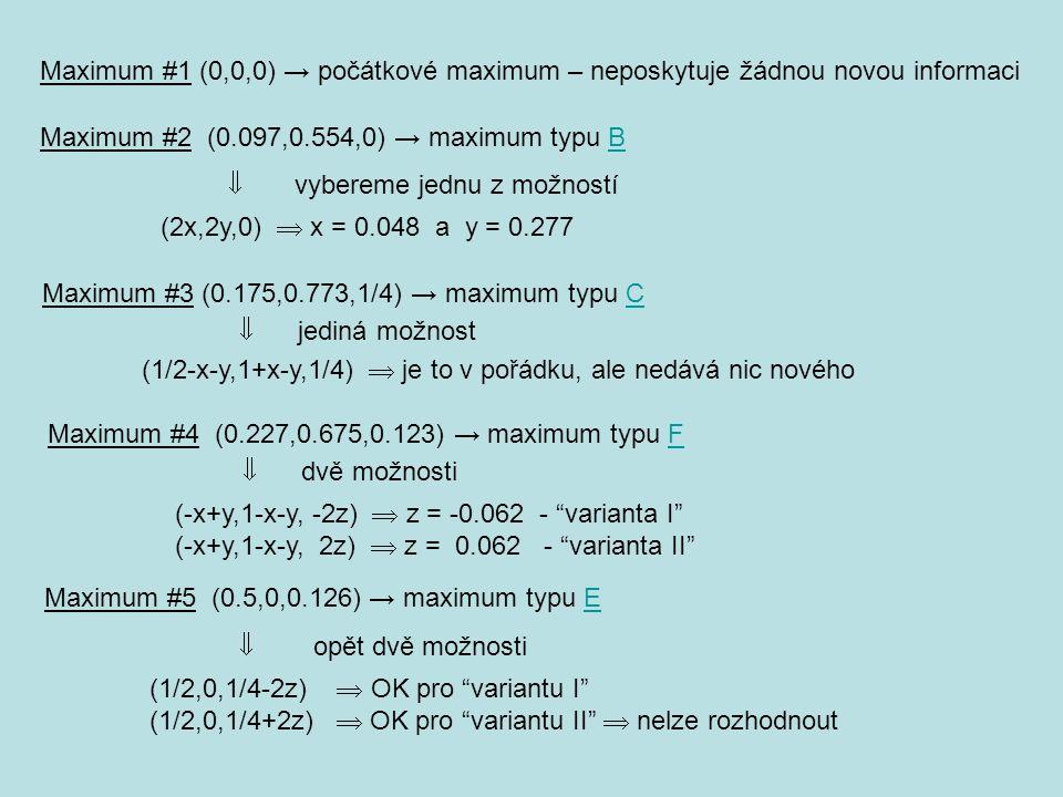 Maximum #1 (0,0,0) → počátkové maximum – neposkytuje žádnou novou informaci Maximum #2 (0.097,0.554,0) → maximum typu BB  vybereme jednu z možností (
