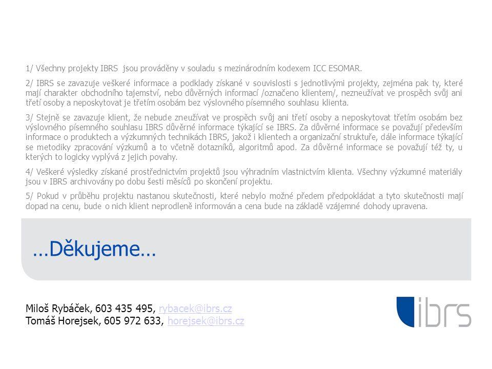 …Děkujeme… 1/ Všechny projekty IBRS jsou prováděny v souladu s mezinárodním kodexem ICC ESOMAR. 2/ IBRS se zavazuje veškeré informace a podklady získa