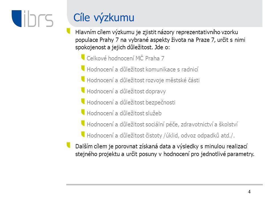 4 Hlavním cílem výzkumu je zjistit názory reprezentativního vzorku populace Prahy 7 na vybrané aspekty života na Praze 7, určit s nimi spokojenost a j