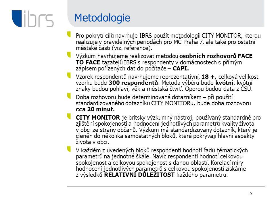 5 Metodologie Pro pokrytí cílů navrhuje IBRS použít metodologii CITY MONITOR, kterou realizuje v pravidelných periodách pro MČ Praha 7, ale také pro o