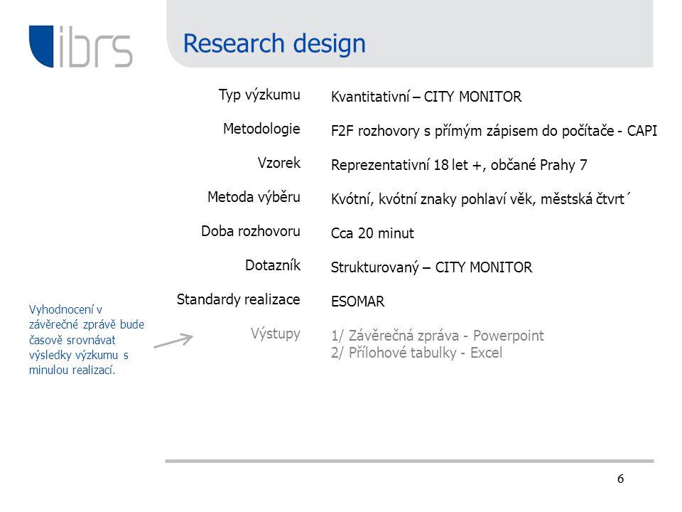 6 Research design Typ výzkumu Metodologie Vzorek Metoda výběru Doba rozhovoru Dotazník Standardy realizace Výstupy Kvantitativní – CITY MONITOR F2F ro