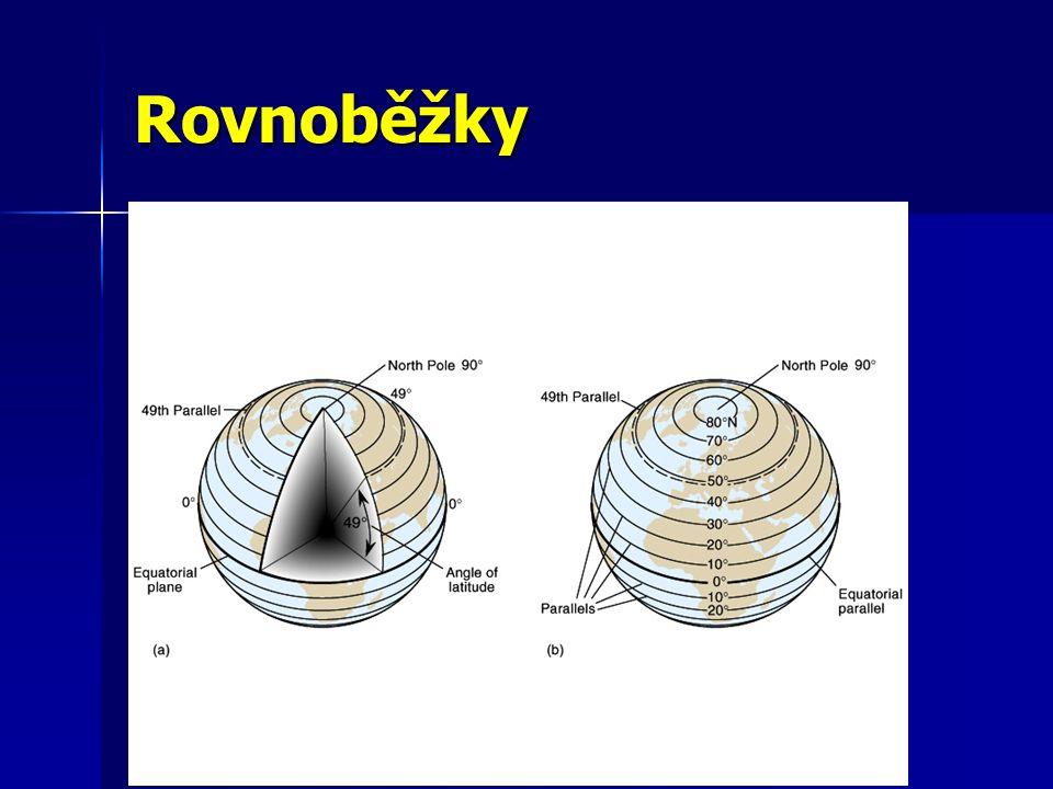 Rovnoběžky jsou kružnice rovnoběžné s rovníkem jsou kružnice rovnoběžné s rovníkem čím jsou blíže k pólům, tím jsou kratší čím jsou blíže k pólům, tím jsou kratší rovník je hlavní a nejdelší rovnoběžka, protíná všechny poledníky v poloviční vzdálenosti mezi póly, rozděluje zeměkouli na severní a jižní polokouli rovník je hlavní a nejdelší rovnoběžka, protíná všechny poledníky v poloviční vzdálenosti mezi póly, rozděluje zeměkouli na severní a jižní polokouli od rovníku se počítá 90° na sever a od rovníku se počítá 90° na sever a 90° na jih