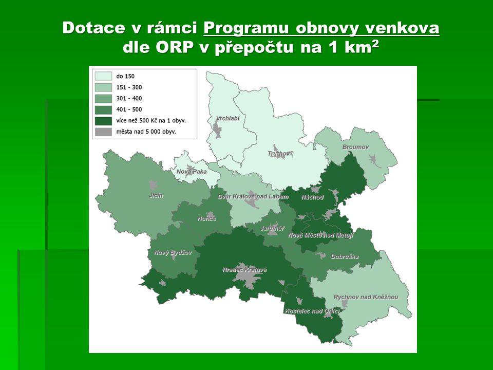 Dotace v rámci Programu obnovy venkova dle ORP v přepočtu na 1 km 2