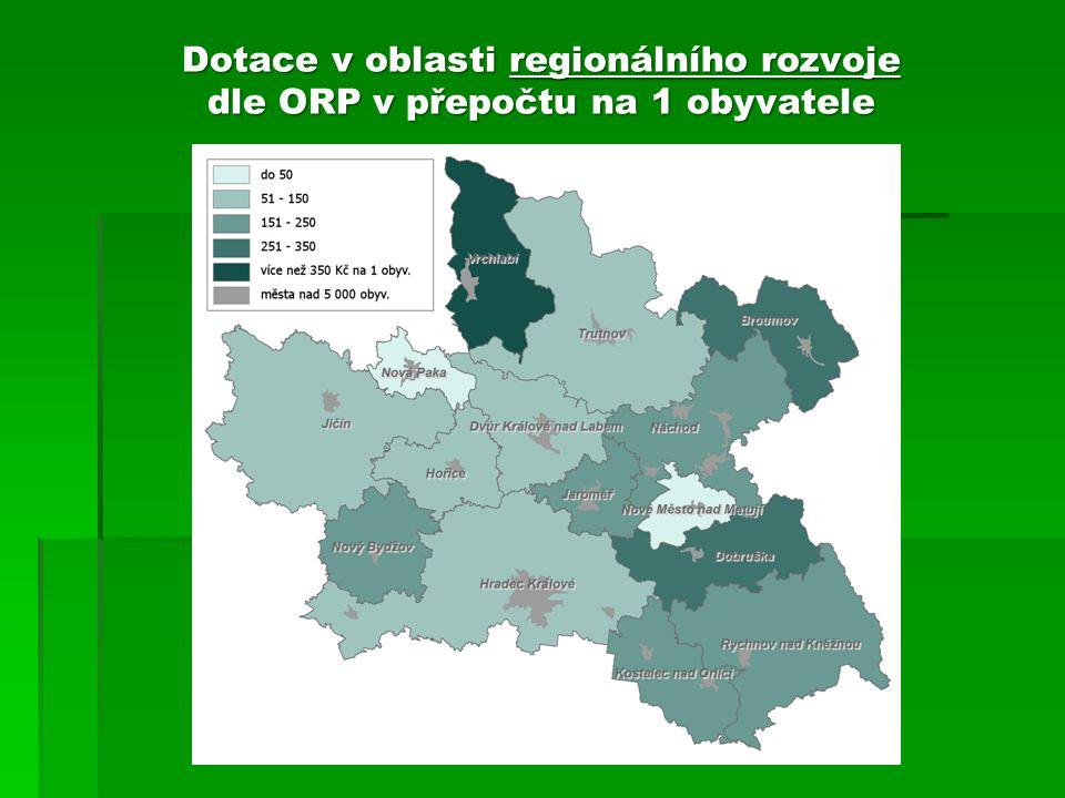 Dotace v oblasti regionálního rozvoje dle ORP v přepočtu na 1 obyvatele