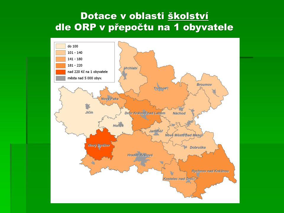Dotace v oblasti školství dle ORP v přepočtu na 1 obyvatele