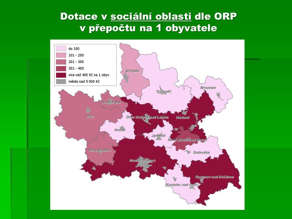 Dotace v sociální oblasti dle ORP v přepočtu na 1 obyvatele
