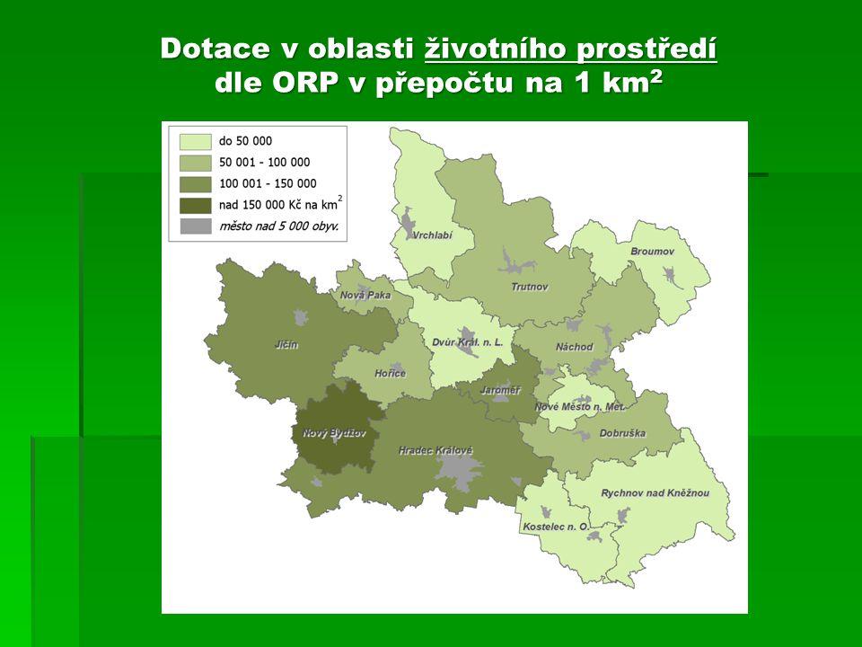 Dotace v oblasti životního prostředí dle ORP v přepočtu na 1 km 2