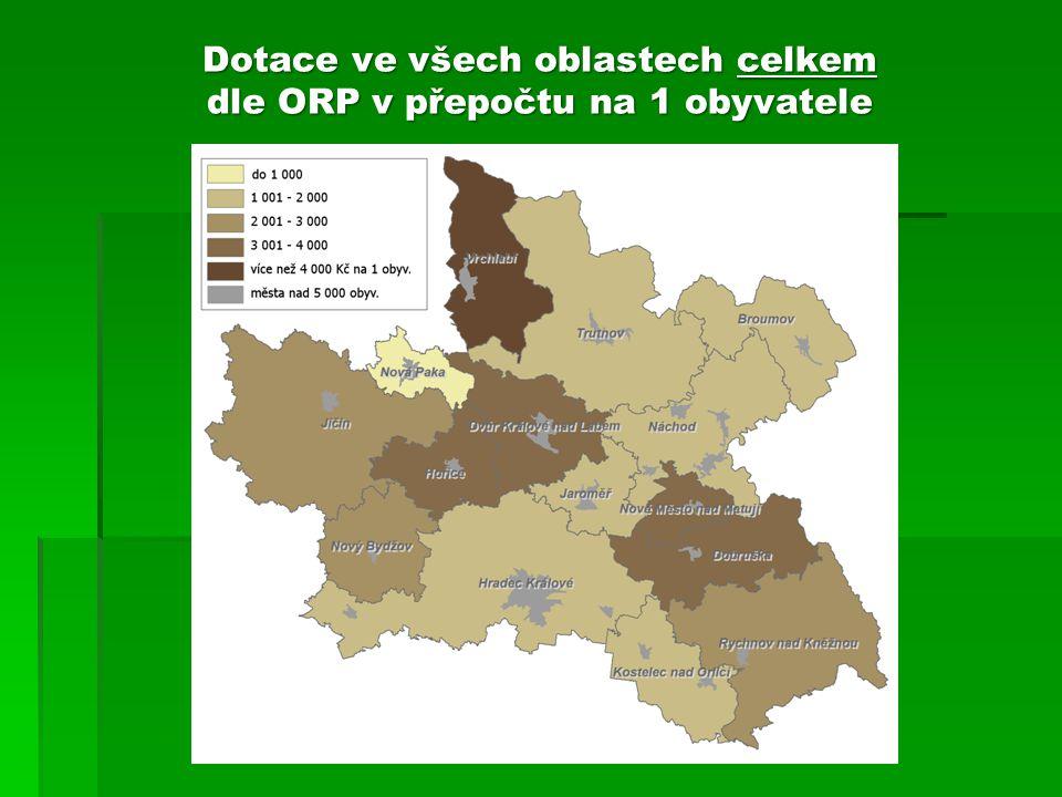 Dotace ve všech oblastech celkem dle ORP v přepočtu na 1 obyvatele