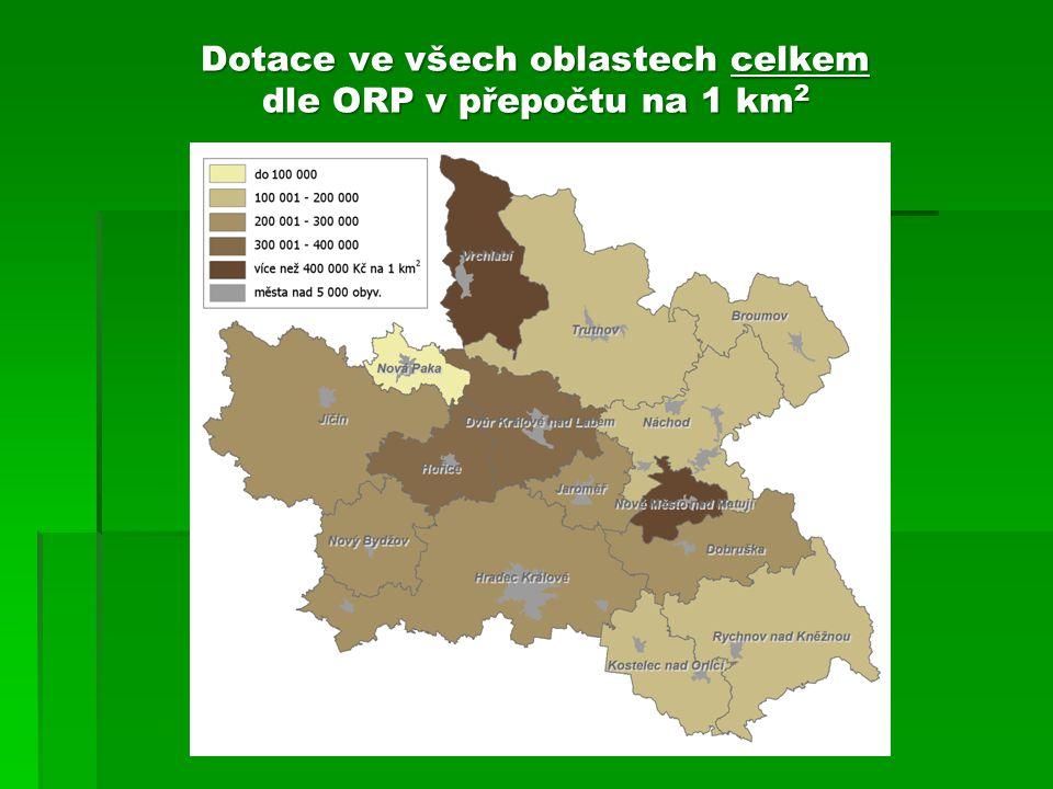 Dotace ve všech oblastech celkem dle ORP v přepočtu na 1 km 2
