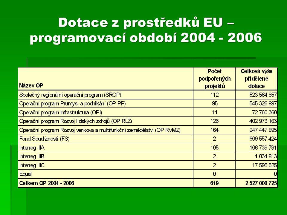 Dotace z prostředků EU – programovací období 2004 - 2006