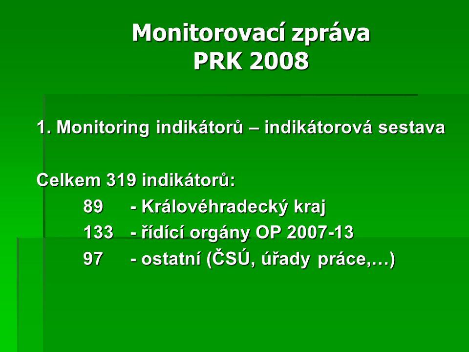 1. Monitoring indikátorů – indikátorová sestava Celkem 319 indikátorů: 89 - Královéhradecký kraj 133 - řídící orgány OP 2007-13 97 - ostatní (ČSÚ, úřa