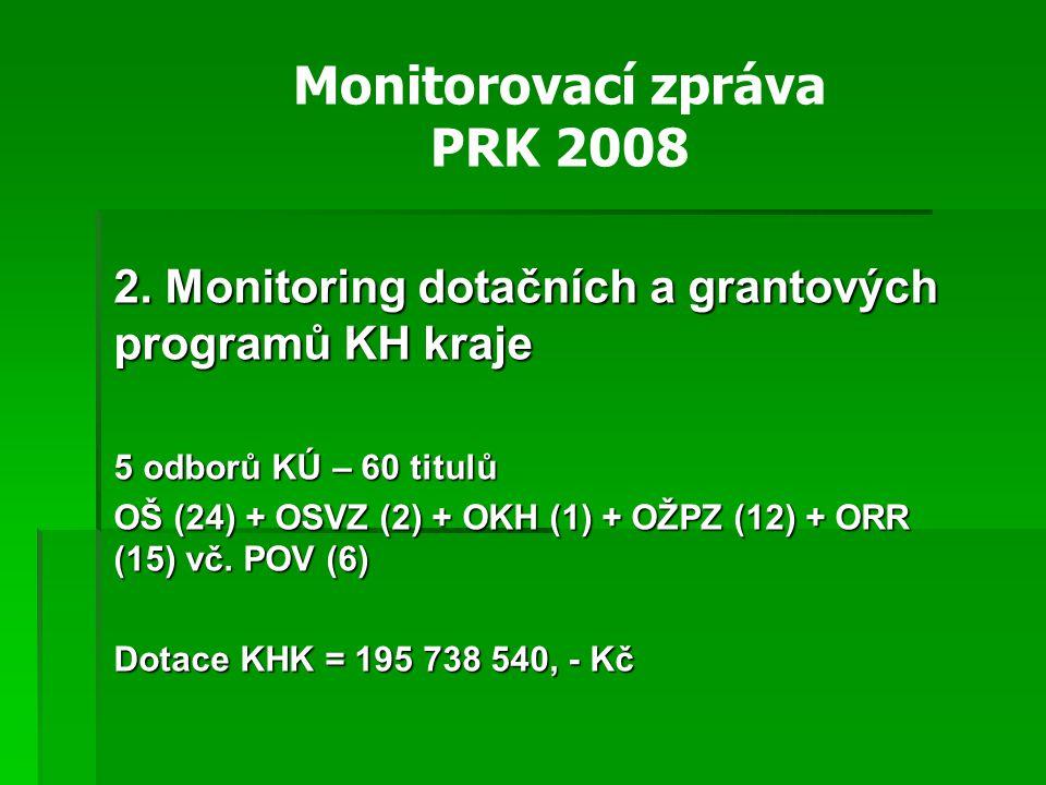2. Monitoring dotačních a grantových programů KH kraje 5 odborů KÚ – 60 titulů OŠ (24) + OSVZ (2) + OKH (1) + OŽPZ (12) + ORR (15) vč. POV (6) Dotace